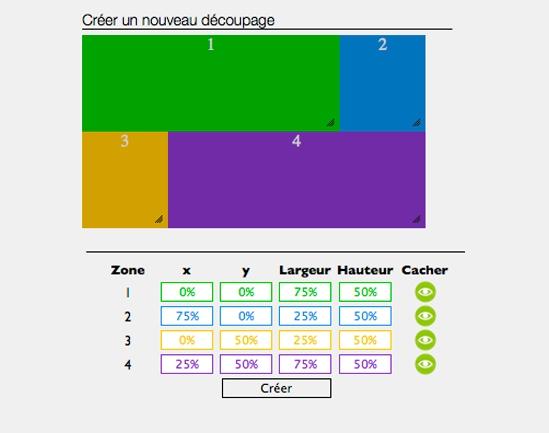 personnaliser le decoupage de l ecran